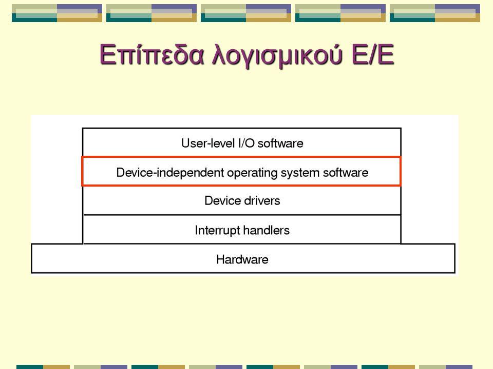 Επίπεδα λογισμικού Ε/Ε