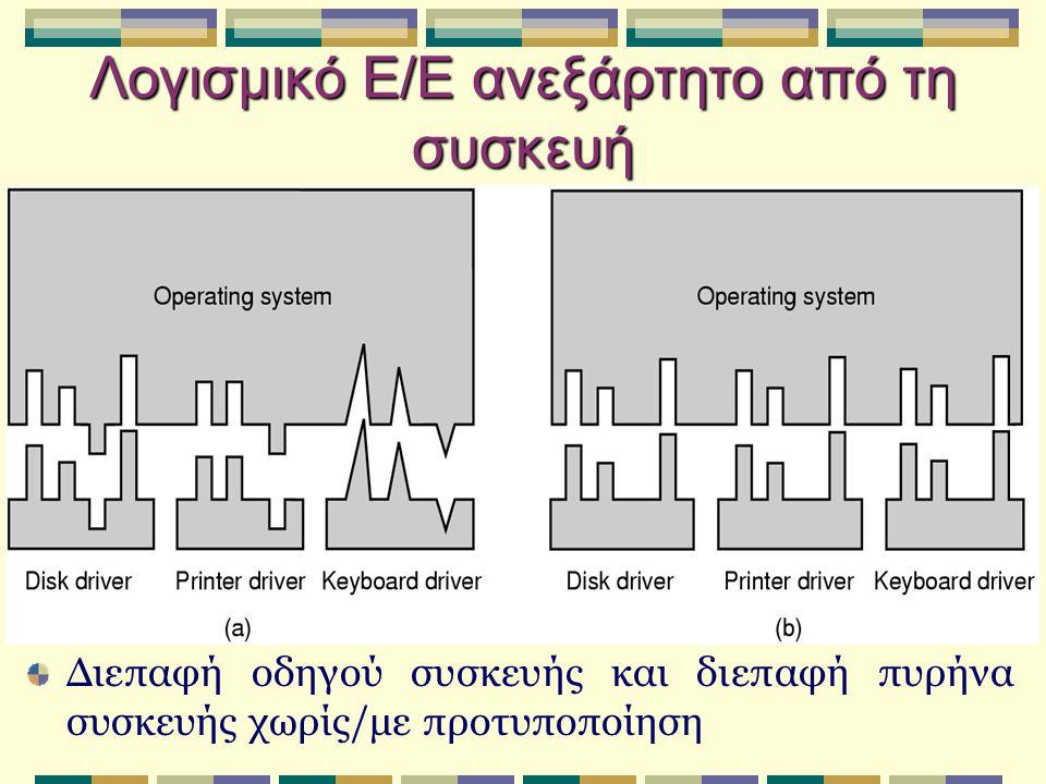 Λογισμικό Ε/Ε ανεξάρτητο από τη συσκευή Διεπαφή οδηγού συσκευής και διεπαφή πυρήνα συσκευής χωρίς/με προτυποποίηση