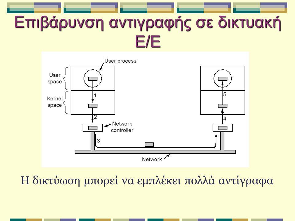 Επιβάρυνση αντιγραφής σε δικτυακή Ε/Ε Η δικτύωση μπορεί να εμπλέκει πολλά αντίγραφα