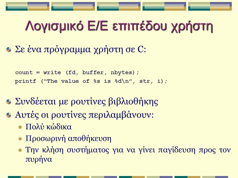 """Λογισμικό Ε/Ε επιπέδου χρήστη Σε ένα πρόγραμμα χρήστη σε C: count = write (fd, buffer, nbytes); printf (""""The value of %s is %d\n"""", str, i); Συνδέεται"""