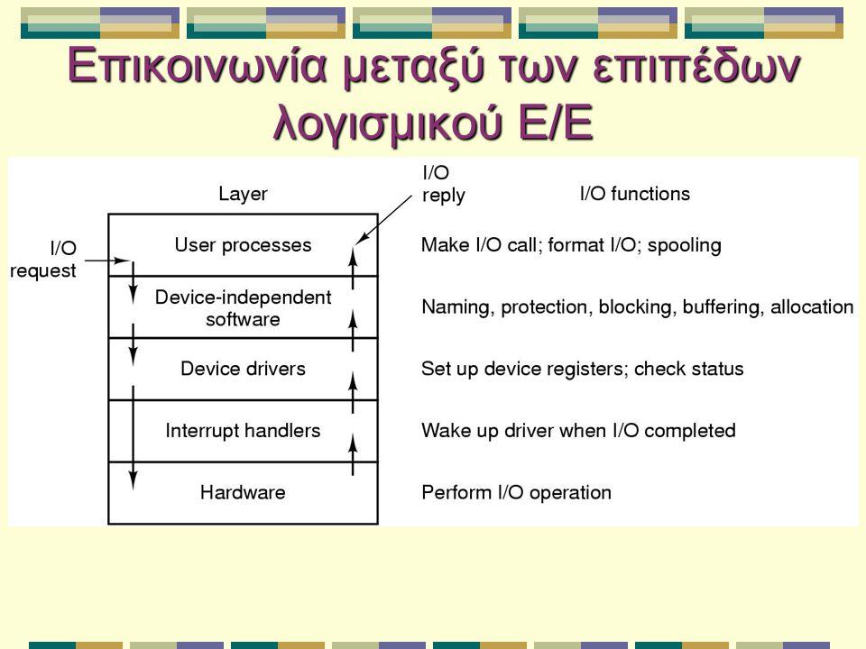 Επικοινωνία μεταξύ των επιπέδων λογισμικού Ε/Ε