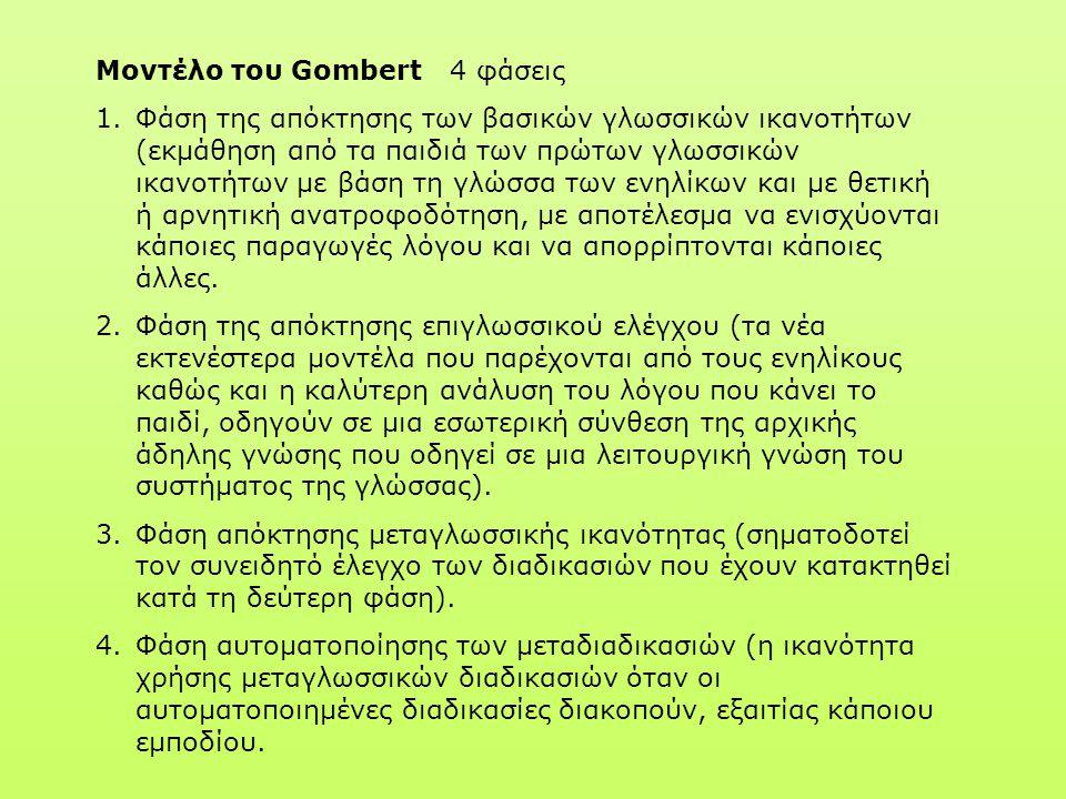 Μοντέλο του Gombert 4 φάσεις 1.Φάση της απόκτησης των βασικών γλωσσικών ικανοτήτων (εκμάθηση από τα παιδιά των πρώτων γλωσσικών ικανοτήτων με βάση τη