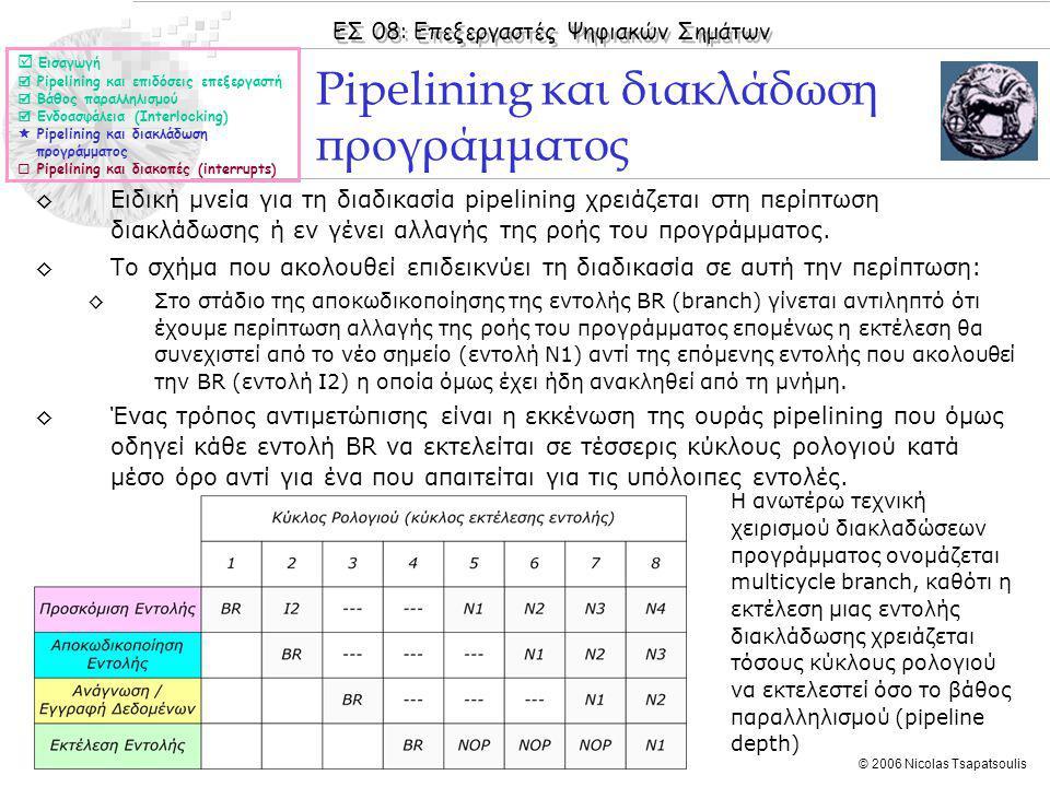 ΕΣ 08: Επεξεργαστές Ψηφιακών Σημάτων © 2006 Nicolas Tsapatsoulis ◊Ειδική μνεία για τη διαδικασία pipelining χρειάζεται στη περίπτωση διακλάδωσης ή εν γένει αλλαγής της ροής του προγράμματος.