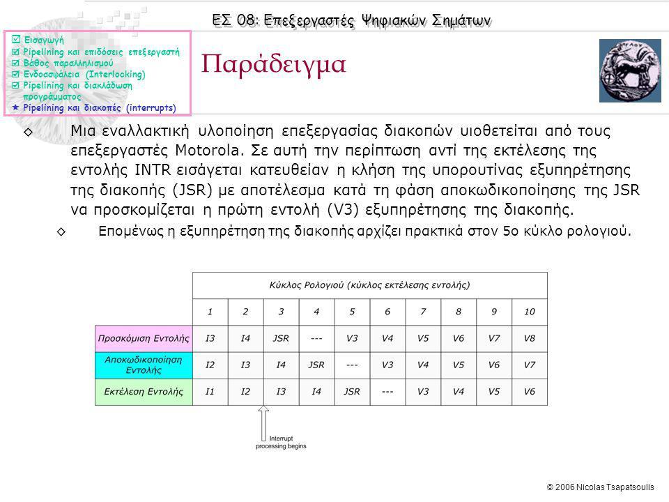 ΕΣ 08: Επεξεργαστές Ψηφιακών Σημάτων © 2006 Nicolas Tsapatsoulis Παράδειγμα  Εισαγωγή  Pipelining και επιδόσεις επεξεργαστή  Βάθος παραλληλισμού  Ενδοασφάλεια (Interlocking)  Pipelining και διακλάδωση προγράμματος  Pipelining και διακοπές (interrupts) ◊Μια εναλλακτική υλοποίηση επεξεργασίας διακοπών υιοθετείται από τους επεξεργαστές Motorola.