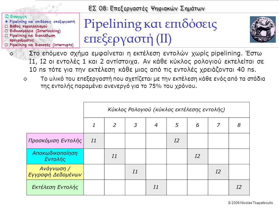 ΕΣ 08: Επεξεργαστές Ψηφιακών Σημάτων © 2006 Nicolas Tsapatsoulis ◊Στο επόμενο σχήμα εμφαίνεται η εκτέλεση εντολών χωρίς pipelining.
