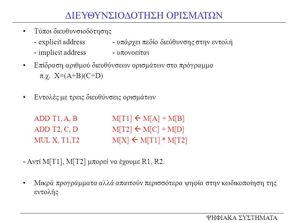 ΔΙΕΥΘΥΝΣΙΟΔΟΤΗΣΗ ΟΡΙΣΜΑΤΩΝ • Εντολές με δυο διευθύνσεις ορισμάτων MOV T1, AM[T1]  M[A] ADD T1, BM[T1]  M[T1] + M[B] MOV X, CM[X]  M[C] ADD X, DM[X]  M[X] + M[D] MUL X, T1M[X]  M[X] * M[T1] • Εντολές με μια διεύθυνση ορισμάτων - απαιτείται χρησιμοποίηση accumulator (implied address) LDAACC  M[A] ADDBACC  ACC + M[B] ST XM[X]  ACC LDCACC  M[C] ADD DACC  ACC + M[D] MUL XACC  ACC * M[X] STXM[X]  ACC ΨΗΦΙΑΚΑ ΣΥΣΤΗΜΑΤΑ
