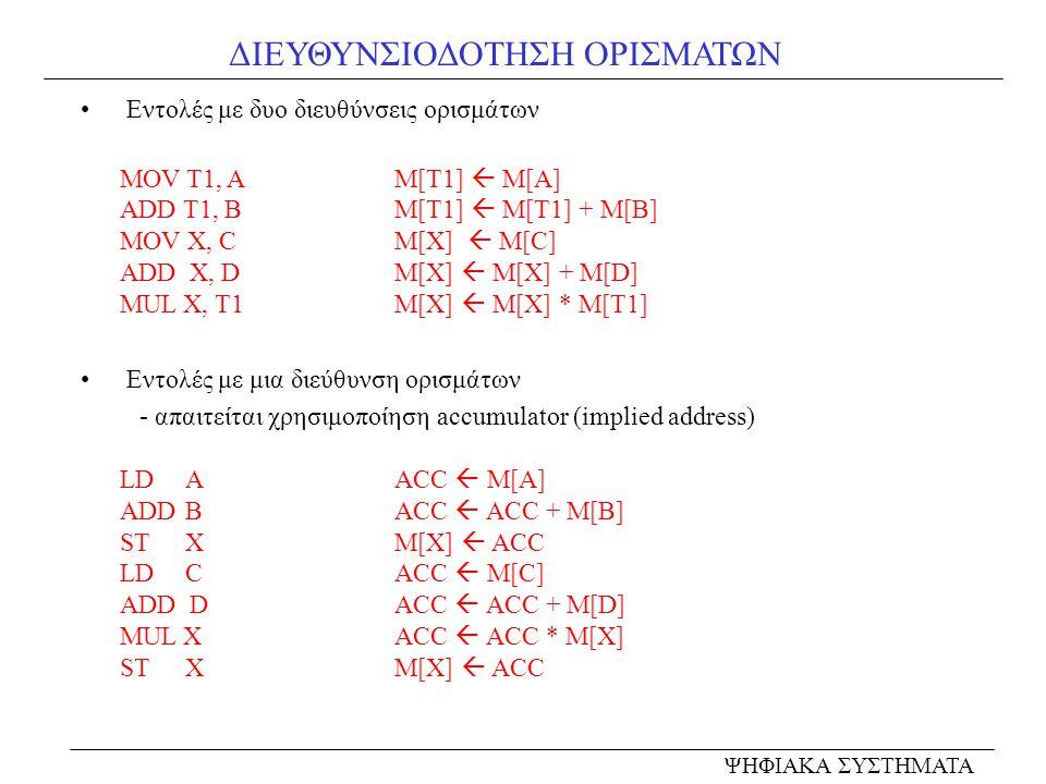 ΔΙΕΥΘΥΝΣΙΟΔΟΤΗΣΗ ΟΡΙΣΜΑΤΩΝ • Εντολές χωρίς διευθύνσεις ορισμάτων - αρχιτεκτονική στοίβας (LIFO stack) ADD => TOS  TOS + TOS-1 • Για μεταφορά δεδομένων: PUSH X => TOS  M[X] POP X => M[X]  TOS •Απαιτείται ο μεγαλύτερος αριθμός εντολών ΨΗΦΙΑΚΑ ΣΥΣΤΗΜΑΤΑ
