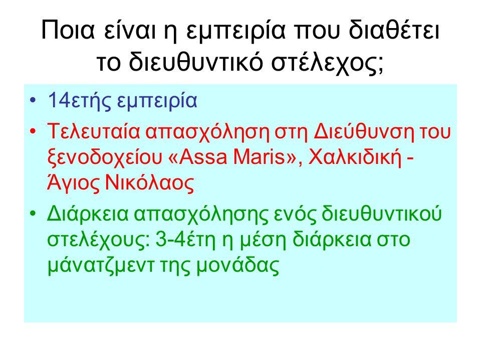 Ποια είναι η εμπειρία που διαθέτει το διευθυντικό στέλεχος; •14ετής εμπειρία •Τελευταία απασχόληση στη Διεύθυνση του ξενοδοχείου «Assa Maris», Χαλκιδι