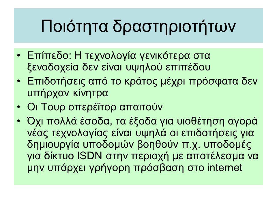 Ποιες οι κύριες αγορές στο εξάμηνο της δραστηριότητας; •Οικονομικές συνθήκες επηρεάζουν; –80-90% δουλεύει με Γερμανία και Αυστρία –Ρώσοι –Σκοπιανοί, Ρουμάνοι και Βούλγαροι –Σέρβοι κάπως λόγω πολέμου αδρανοποιήθηκαν –Έλληνες 50-60% Ιούλιος και Αύγουστος και 10-12% για υπόλοιπους μήνες όσο αφορά το εξάμηνο [διακοπές μόνο λόγω σχολικών διακοπών]