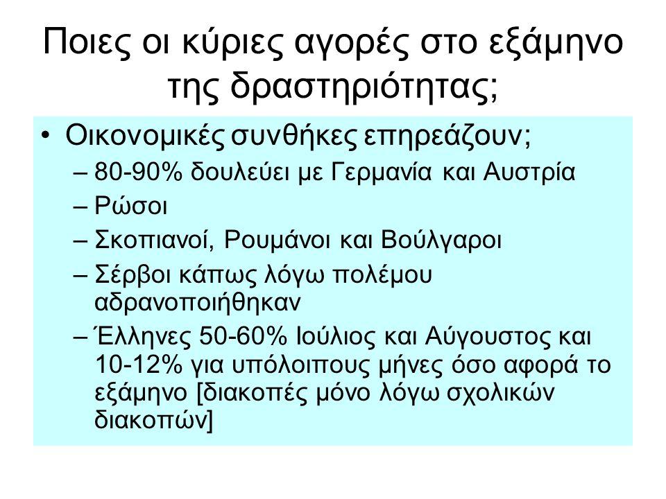 Οι τιμές; •Για τους Έλληνες δεν είναι ακριβές •Προσαρμόζονται στην πελατεία •Οι άδειες είναι συγκεκριμένες συνδυάζονται με το σχολείο •Στην Γερμανία υπάρχουν άλλες περίοδοι π.χ.