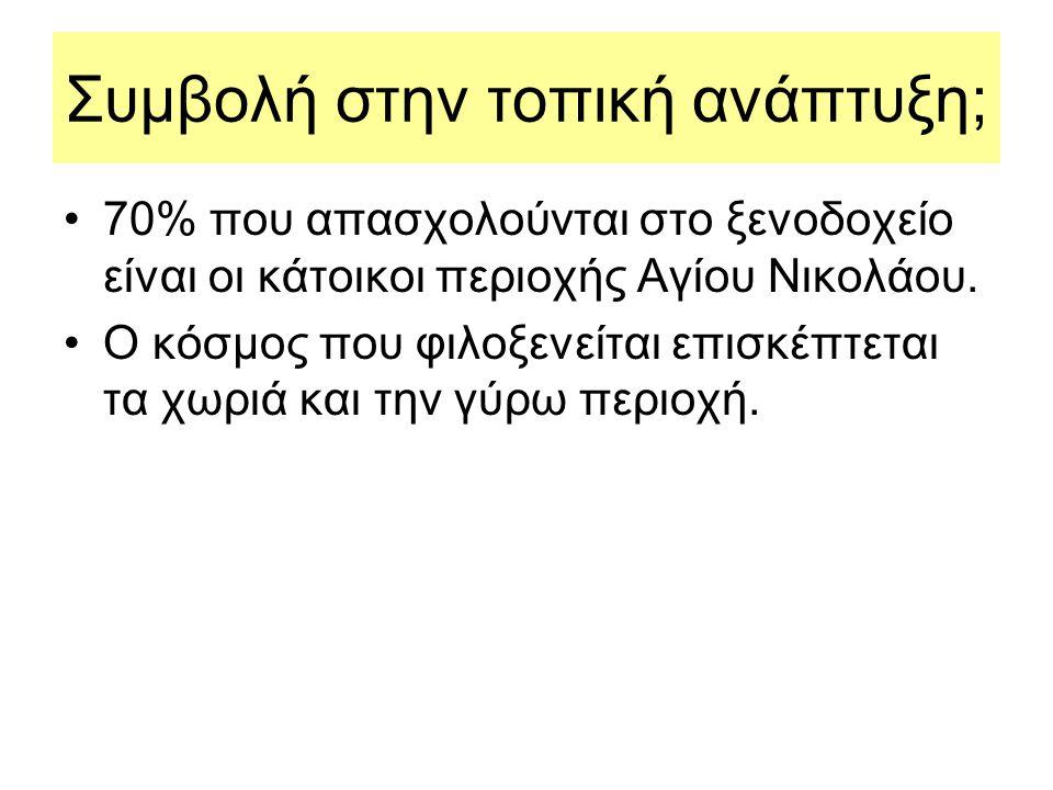 Συμβολή στην τοπική ανάπτυξη; •70% που απασχολούνται στο ξενοδοχείο είναι οι κάτοικοι περιοχής Αγίου Νικολάου. •Ο κόσμος που φιλοξενείται επισκέπτεται