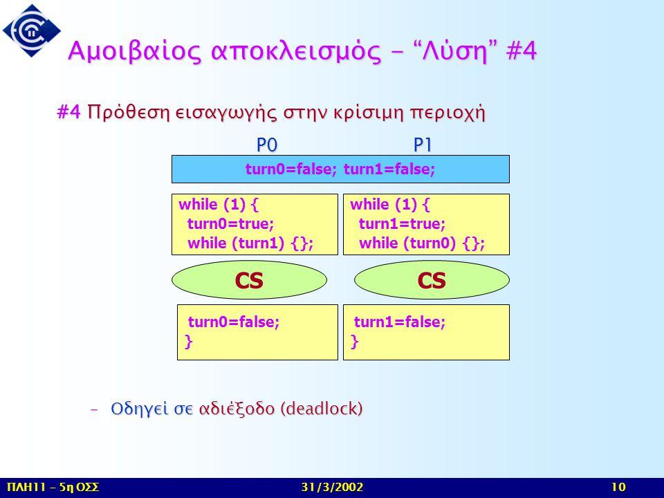 """ΠΛΗ11 – 5η ΟΣΣ 31/3/2002 10 Αμοιβαίος αποκλεισμός - """"Λύση"""" #4 #4 Πρόθεση εισαγωγής στην κρίσιμη περιοχή P0 P1 –Οδηγεί σε αδιέξοδο (deadlock) while (1)"""