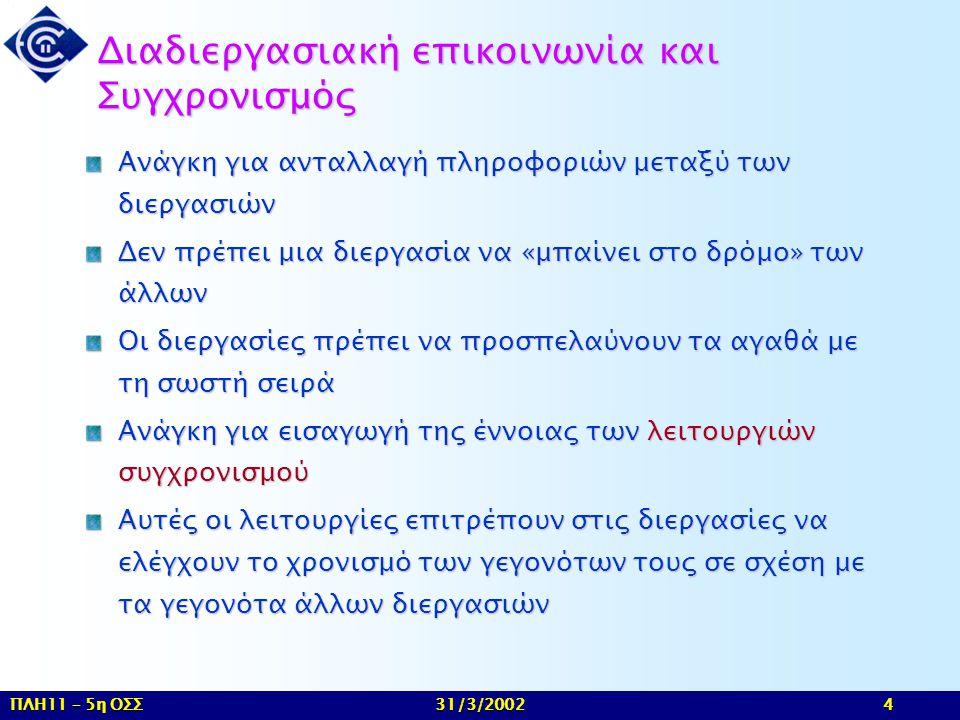 ΠΛΗ11 – 5η ΟΣΣ 31/3/2002 4 Διαδιεργασιακή επικοινωνία και Συγχρονισμός Ανάγκη για ανταλλαγή πληροφοριών μεταξύ των διεργασιών Δεν πρέπει μια διεργασία