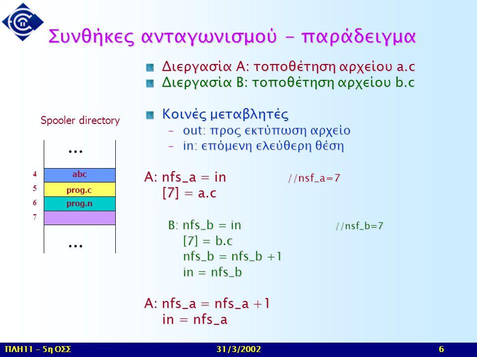 ΠΛΗ11 – 5η ΟΣΣ 31/3/2002 6 Συνθήκες ανταγωνισμού - παράδειγμα Διεργασία Α: τοποθέτηση αρχείου a.c Διεργασία B: τοποθέτηση αρχείου b.c Κοινές μεταβλητέ
