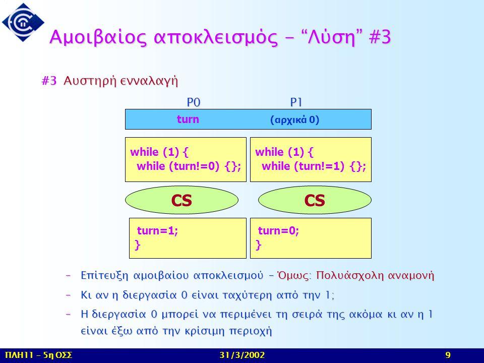 """ΠΛΗ11 – 5η ΟΣΣ 31/3/2002 9 Αμοιβαίος αποκλεισμός - """"Λύση"""" #3 #3 Αυστηρή ενναλαγή P0 P1 –Επίτευξη αμοιβαίου αποκλεισμού – Όμως: Πολυάσχολη αναμονή –Κι"""