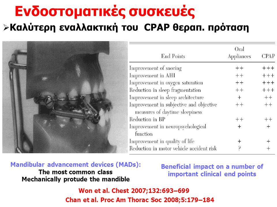Ενδοστοματικές συσκευές  Καλύτερη εναλλακτική του CPAP θεραπ. πρόταση Mandibular advancement devices (MADs): The most common class Mechanically protu