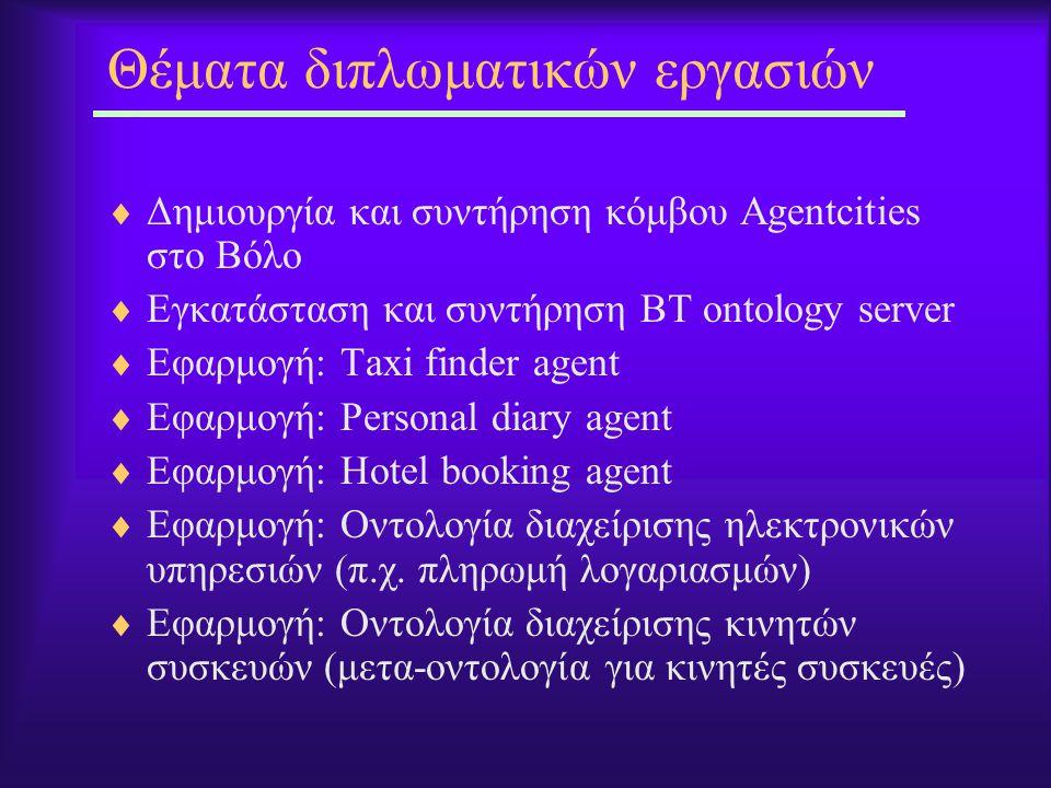 Θέματα διπλωματικών εργασιών  Δημιουργία και συντήρηση κόμβου Αgentcities στο Βόλο  Εγκατάσταση και συντήρηση BT ontology server  Εφαρμογή: Taxi finder agent  Εφαρμογή: Personal diary agent  Εφαρμογή: Hotel booking agent  Εφαρμογή: Οντολογία διαχείρισης ηλεκτρονικών υπηρεσιών (π.χ.