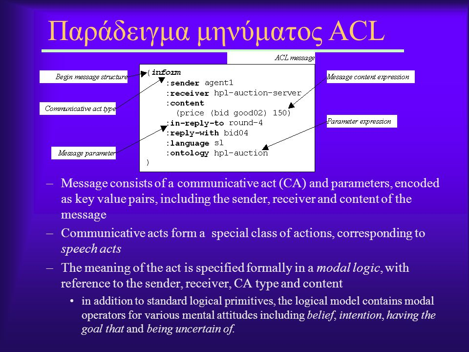 Παράδειγμα μηνύματος ACL –Message consists of a communicative act (CA) and parameters, encoded as key value pairs, including the sender, receiver and content of the message –Communicative acts form a special class of actions, corresponding to speech acts –The meaning of the act is specified formally in a modal logic, with reference to the sender, receiver, CA type and content •in addition to standard logical primitives, the logical model contains modal operators for various mental attitudes including belief, intention, having the goal that and being uncertain of.
