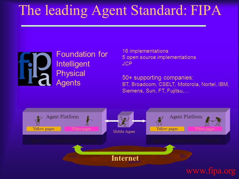 The leading Agent Standard: FIPA Agent Communication Channel Agent Platform Yellow pagesWhite pages Agent Platform Yellow pagesWhite pages Internet Mobile Agent Foundation for Intelligent Physical Agents 16 implementations 5 open source implementations JCP 50+ supporting companies: BT, Broadcom, CSELT, Motorola, Nortel, IBM, Siemens, Sun, FT, Fujitsu,… www.fipa.org