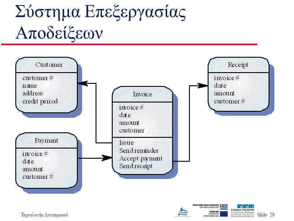 Τεχνολογία ΛογισμικούSlide 29 Σύστημα Επεξεργασίας Αποδείξεων