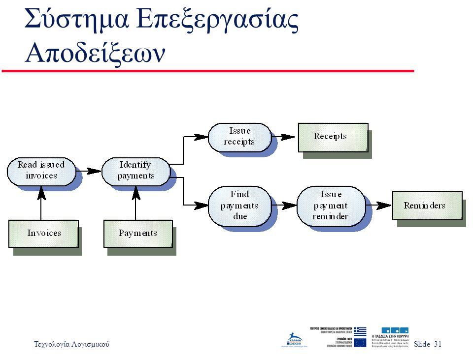 Τεχνολογία ΛογισμικούSlide 31 Σύστημα Επεξεργασίας Αποδείξεων