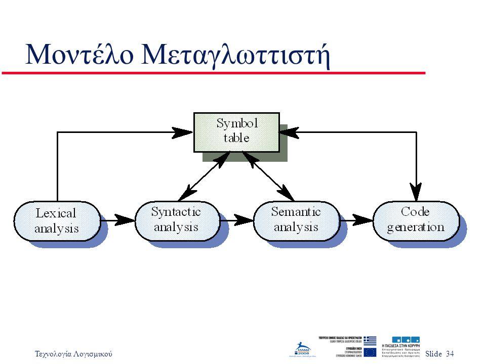 Τεχνολογία ΛογισμικούSlide 34 Μοντέλο Μεταγλωττιστή