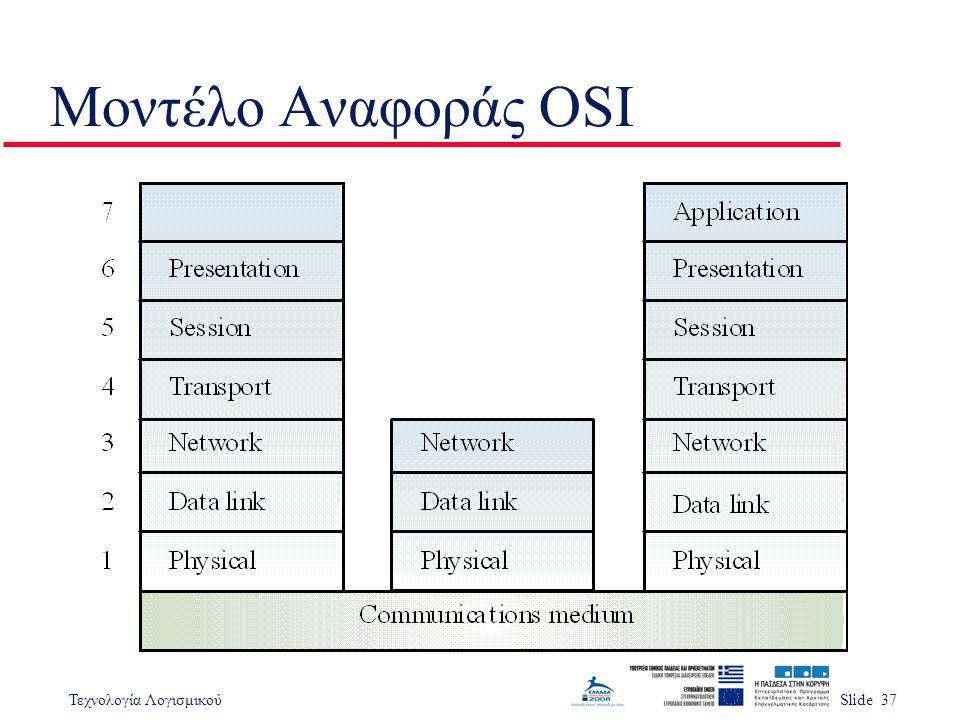Τεχνολογία ΛογισμικούSlide 37 Μοντέλο Αναφοράς OSI