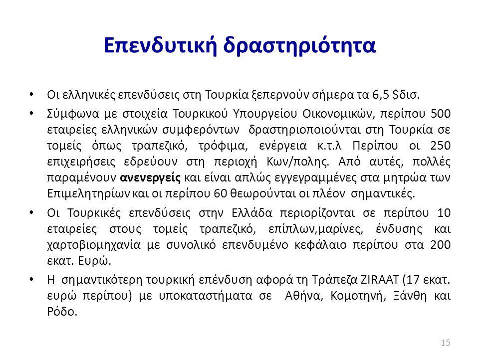 Επενδυτική δραστηριότητα • Οι ελληνικές επενδύσεις στη Τουρκία ξεπερνούν σήμερα τα 6,5 $δισ. • Σύμφωνα με στοιχεία Τουρκικού Υπουργείου Οικονομικών, π