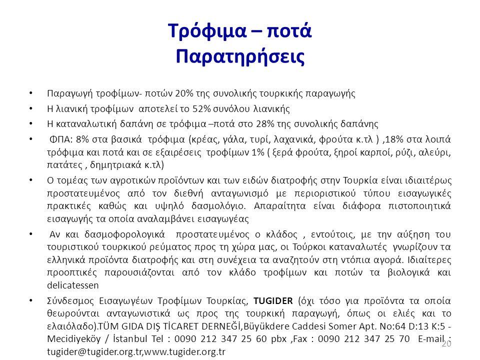Τρόφιμα – ποτά Παρατηρήσεις • Παραγωγή τροφίμων- ποτών 20% της συνολικής τουρκικής παραγωγής • Η λιανική τροφίμων αποτελεί το 52% συνόλου λιανικής • Η