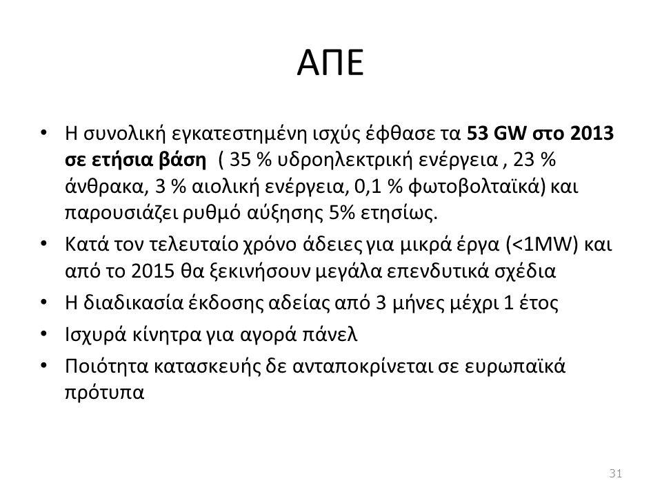 ΑΠΕ • Η συνολική εγκατεστημένη ισχύς έφθασε τα 53 GW στο 2013 σε ετήσια βάση ( 35 % υδροηλεκτρική ενέργεια, 23 % άνθρακα, 3 % αιολική ενέργεια, 0,1 %