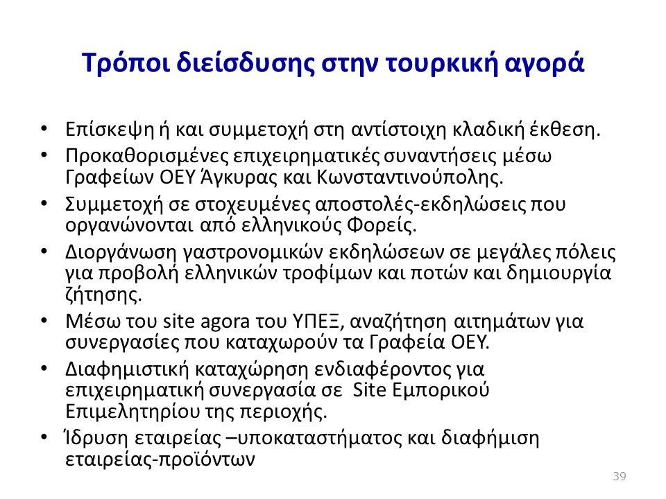 Τρόποι διείσδυσης στην τουρκική αγορά • Επίσκεψη ή και συμμετοχή στη αντίστοιχη κλαδική έκθεση. • Προκαθορισμένες επιχειρηματικές συναντήσεις μέσω Γρα