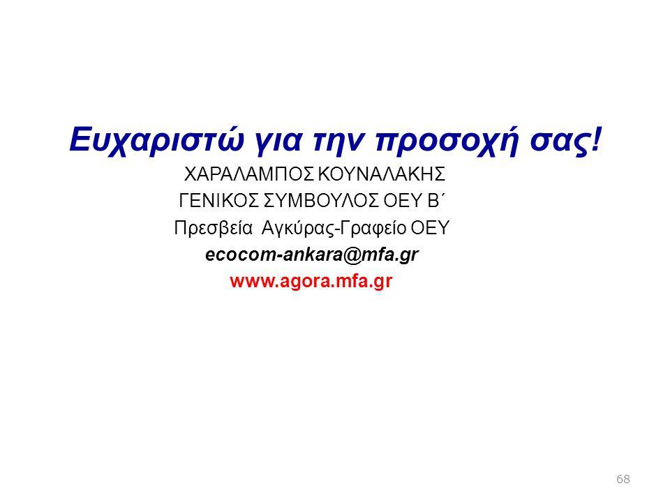 Eυχαριστώ για την προσοχή σας! ΧΑΡΑΛΑΜΠΟΣ ΚΟΥΝΑΛΑΚΗΣ ΓΕΝΙΚΟΣ ΣΥΜΒΟΥΛΟΣ ΟΕΥ Β΄ Πρεσβεία Αγκύρας-Γραφείο ΟΕΥ ecocom-ankara@mfa.gr www.agora.mfa.gr 68