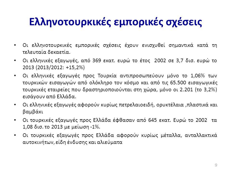 Ελληνοτουρκικές εμπορικές σχέσεις • Οι ελληνοτουρκικές εμπορικές σχέσεις έχουν ενισχυθεί σημαντικά κατά τη τελευταία δεκαετία. • Οι ελληνικές εξαγωγές