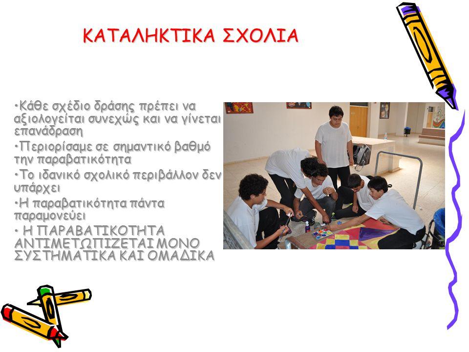 ΑΛΛΕΣ ΔΡΑΣΤΗΡΙΟΤΗΤΕΣ •Τοιχογραφίες- Graffiti, σε περιτοίχισμα του Γενικού Νοσοκομείου Αμμοχώστου (Πρώτο Βραβείο του Δήμου) •Έκδοση Σχολικού Ημερολογίου 2011-2012 •Έκδοση μαθητικής εφημερίδας «Μαθητογραφήματα» (2 ο Παγκύπριο βραβείο) •Καθήκοντα «Κοσμήτορα» από τα Συμβούλια των Τμημάτων •Συμμετοχή σε διάφορα προγράμματα «Ταξίδι ζωής»