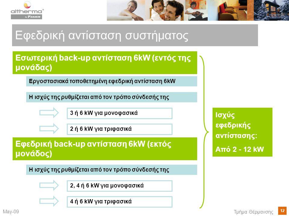 12 May-09 Τμήμα Θέρμανσης Εφεδρική αντίσταση συστήματος Εσωτερική back-up αντίσταση 6kW (εντός της μονάδας) Εργοστασιακά τοποθετημένη εφεδρική αντίσταση 6kW H ισχύς της ρυθμίζεται από τον τρόπο σύνδεσής της 3 ή 6 kW για μονοφασικά 2 ή 6 kW για τριφασικά Εφεδρική back-up αντίσταση 6kW (εκτός μονάδος) H ισχύς της ρυθμίζεται από τον τρόπο σύνδεσής της 2, 4 ή 6 kW για μονοφασικά 4 ή 6 kW για τριφασικά Ισχύς εφεδρικής αντίστασης: Από 2 - 12 kW