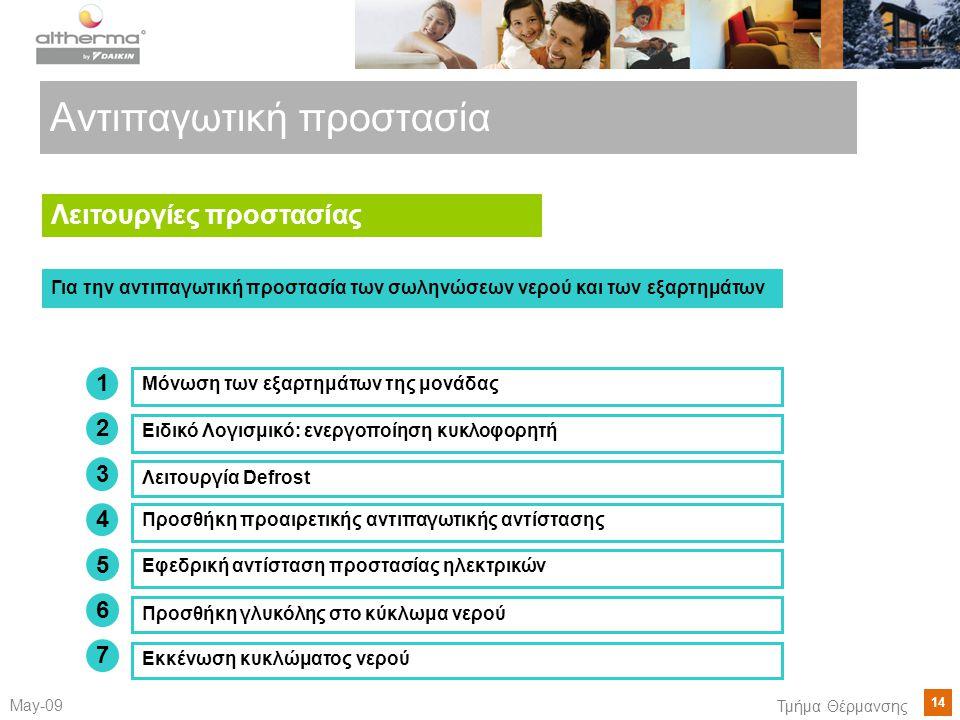 14 May-09 Τμήμα Θέρμανσης Αντιπαγωτική προστασία Λειτουργίες προστασίας Για την αντιπαγωτική προστασία των σωληνώσεων νερού και των εξαρτημάτων Μόνωση των εξαρτημάτων της μονάδας Ειδικό Λογισμικό: ενεργοποίηση κυκλοφορητή Λειτουργία Defrost Προσθήκη γλυκόλης στο κύκλωμα νερού 6 1 2 3 Προσθήκη προαιρετικής αντιπαγωτικής αντίστασης 4 Εκκένωση κυκλώματος νερού 7 Εφεδρική αντίσταση προστασίας ηλεκτρικών 5