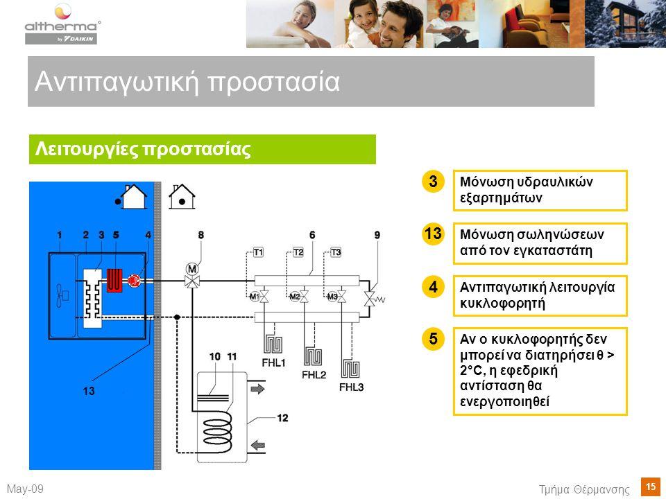 15 May-09 Τμήμα Θέρμανσης Αντιπαγωτική προστασία Λειτουργίες προστασίας 3 Μόνωση υδραυλικών εξαρτημάτων 13 4 Αντιπαγωτική λειτουργία κυκλοφορητή 5 Αν ο κυκλοφορητής δεν μπορεί να διατηρήσει θ > 2°C, η εφεδρική αντίσταση θα ενεργοποιηθεί 13 Μόνωση σωληνώσεων από τον εγκαταστάτη