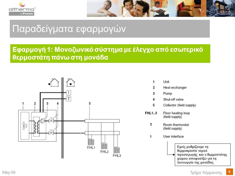 6 May-09 Τμήμα Θέρμανσης Παραδείγματα εφαρμογών Εφαρμογή 1: Μονοζωνικό σύστημα με έλεγχο από εσωτερικό θερμοστάτη πάνω στη μονάδα Εμείς ρυθμίζουμε τη θερμοκρασία νερού προσαγωγής και ο θερμοστάτης χώρου αποφασίζει για τη λειτουργία της μονάδας