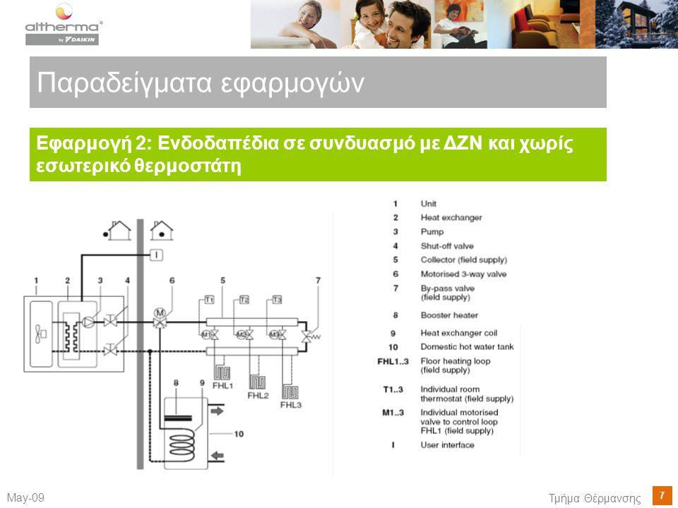 7 May-09 Τμήμα Θέρμανσης Εφαρμογή 2: Ενδοδαπέδια σε συνδυασμό με ΔΖΝ και χωρίς εσωτερικό θερμοστάτη Παραδείγματα εφαρμογών