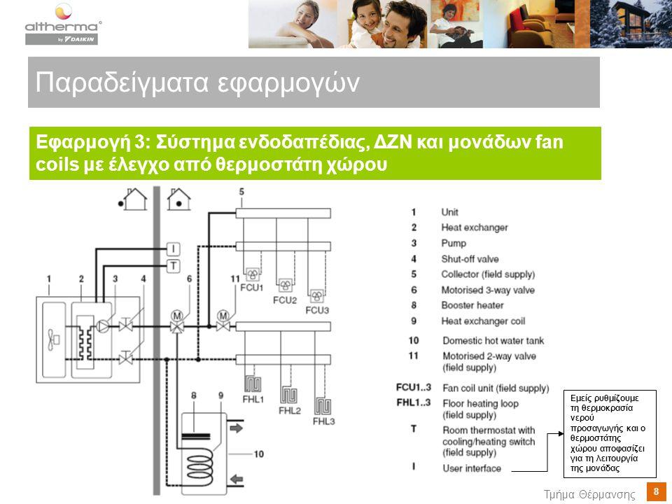 8 May-09 Τμήμα Θέρμανσης Εφαρμογή 3: Σύστημα ενδοδαπέδιας, ΔΖΝ και μονάδων fan coils με έλεγχο από θερμοστάτη χώρου Παραδείγματα εφαρμογών Εμείς ρυθμίζουμε τη θερμοκρασία νερού προσαγωγής και ο θερμοστάτης χώρου αποφασίζει για τη λειτουργία της μονάδας