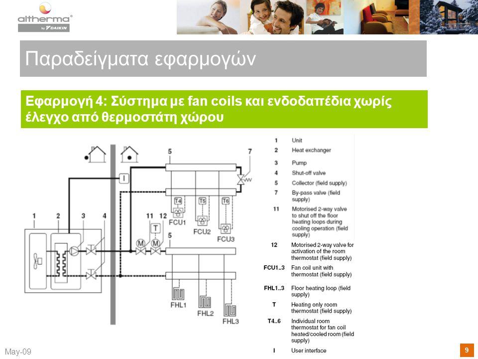 9 May-09 Τμήμα Θέρμανσης Εφαρμογή 4: Σύστημα με fan coils και ενδοδαπέδια χωρίς έλεγχο από θερμοστάτη χώρου Παραδείγματα εφαρμογών