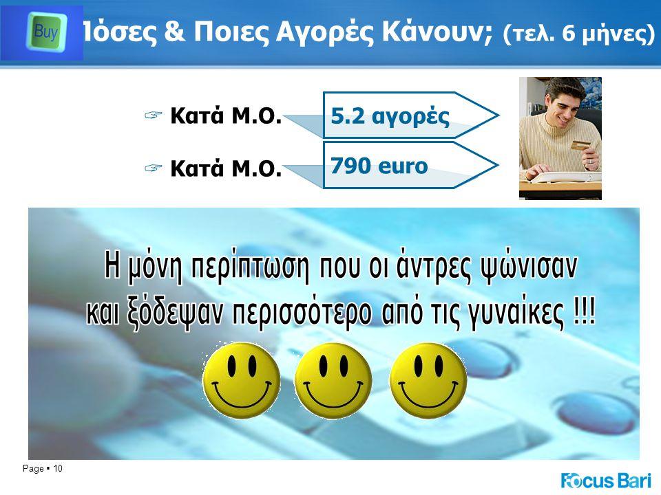 Page  10  Κατά Μ.Ο. 5.2 αγορές 790 euro Πόσες & Ποιες Αγορές Κάνουν; (τελ. 6 μήνες)