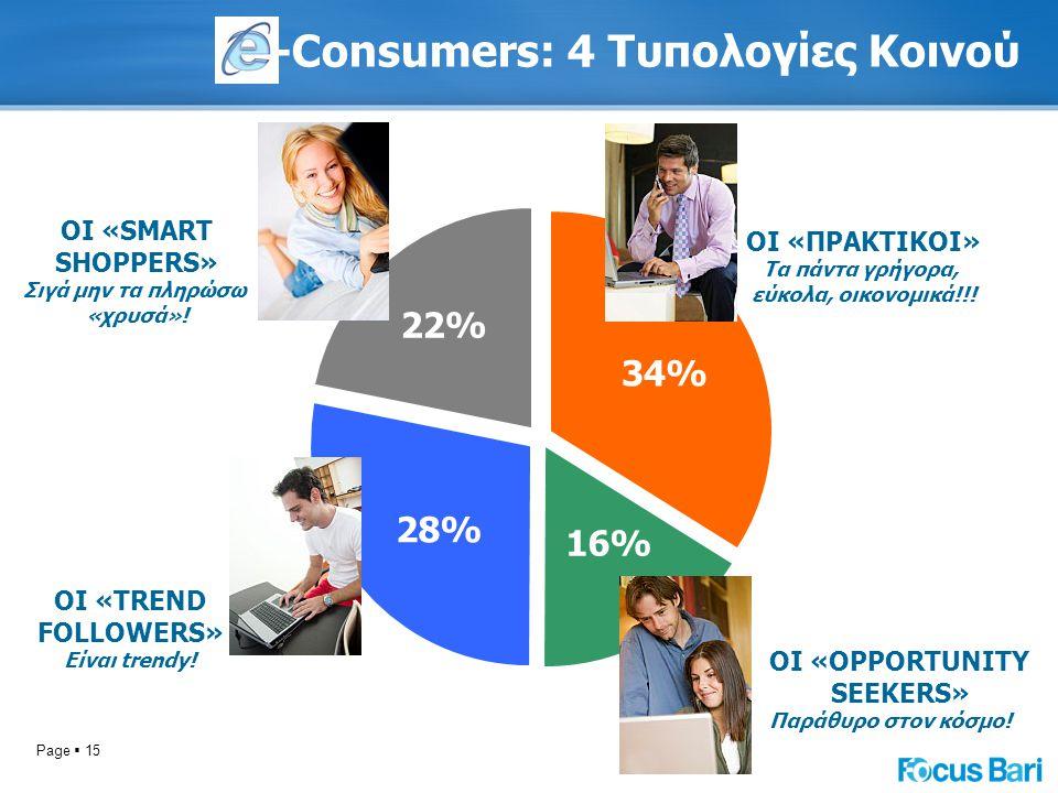 Page  15 -Consumers: 4 Τυπολογίες Κοινού 34% 16% 28% 22% ΟΙ «ΠΡΑΚΤΙΚΟΙ» Τα πάντα γρήγορα, εύκολα, οικονομικά!!! OΙ «ΟPPORTUNITY SEEKERS» Παράθυρο στο