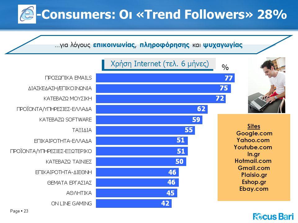 Page  23 -Consumers: Οι «Trend Followers» 28% …για λόγους επικοινωνίας, πληροφόρησης και ψυχαγωγίας Sites Google.com Yahoo.com Youtube.com In.gr Hotmail.com Gmail.com Plaisio.gr Eshop.gr Ebay.com Χρήση Internet (τελ.