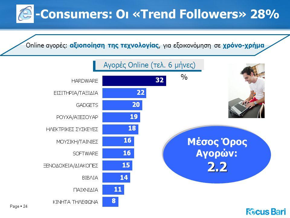 Page  24 -Consumers: Οι «Trend Followers» 28% Online αγορές: αξιοποίηση της τεχνολογίας, για εξοικονόμηση σε χρόνο-χρήμα Αγορές Online (τελ. 6 μήνες)