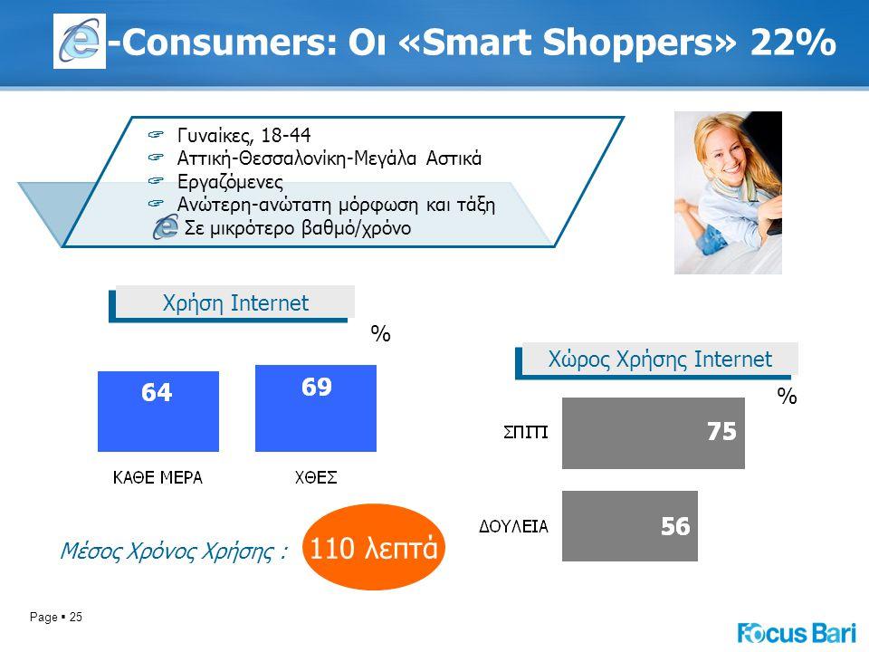 Page  25 -Consumers: Οι «Smart Shoppers» 22% Χώρος Χρήσης Internet % Μέσος Χρόνος Χρήσης : Χρήση Internet % 110 λεπτά  Γυναίκες, 18-44  Αττική-Θεσσαλονίκη-Μεγάλα Αστικά  Εργαζόμενες  Ανώτερη-ανώτατη μόρφωση και τάξη Σε μικρότερο βαθμό/χρόνο