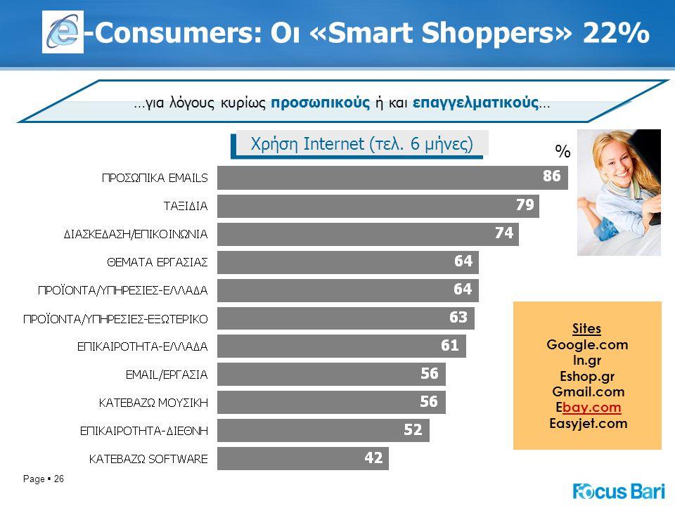 Page  26 -Consumers: Οι «Smart Shoppers» 22% …για λόγους κυρίως προσωπικούς ή και επαγγελματικούς… Sites Google.com In.gr Eshop.gr Gmail.com Ebay.combay.com Easyjet.com Χρήση Internet (τελ.