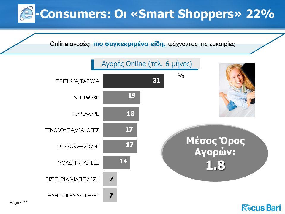 Page  27 -Consumers: Οι «Smart Shoppers» 22% Online αγορές: πιο συγκεκριμένα είδη, ψάχνοντας τις ευκαιρίες Αγορές Online (τελ. 6 μήνες) % Μέσος Όρος