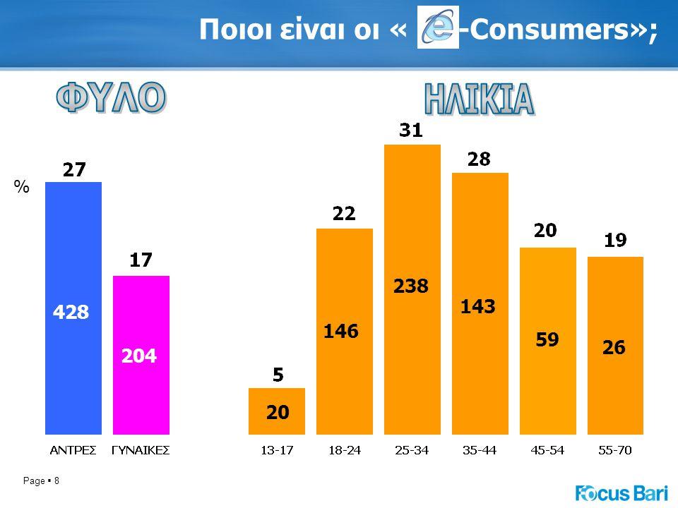 Page  19 -Consumers: Οι «Opportunity Seekers» 16% Χώρος Χρήσης Internet % Μέσος Χρόνος Χρήσης : Χρήση Internet % 120 λεπτά  Άντρες (& γυναίκες), 18-34  Μέση-ανώτερη μόρφωση, μεσοκατώτερη τάξη  Φοιτητές-εργαζόμενοι  Θεσσαλονίκη-Περιφέρεια Ψυχαγωγία-Προσωπικοί λόγοι