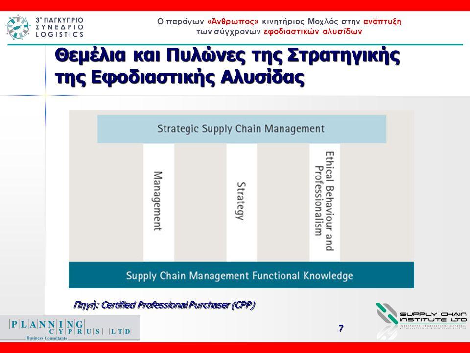 Ο παράγων «Άνθρωπος» κινητήριος Μοχλός στην ανάπτυξη των σύγχρονων εφοδιαστικών αλυσίδων Θεμέλια και Πυλώνες της Στρατηγικής της Εφοδιαστικής Αλυσίδας